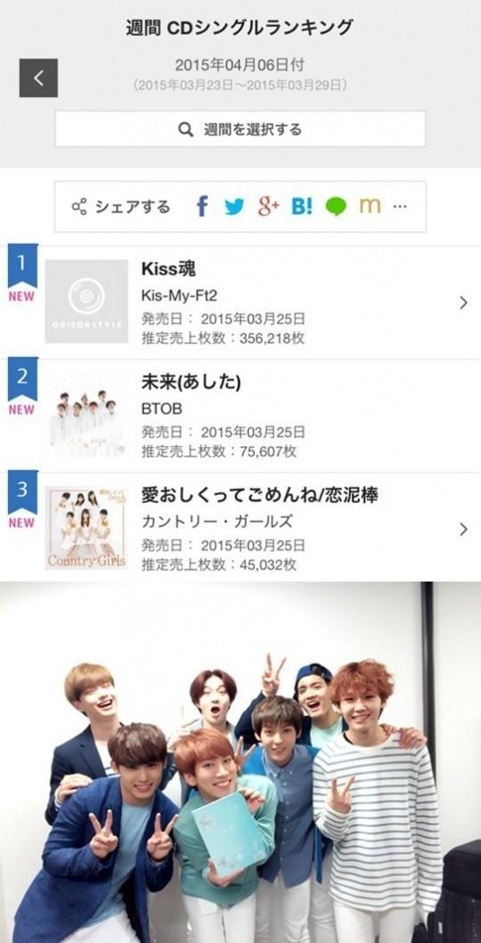 BTOB、日本オリジナルシングル「未来(あした)」がオリコン週間2位に!