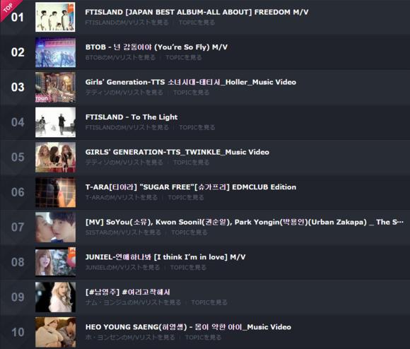 Kstyle Weekly MVランキング 2014/9/29~10/5