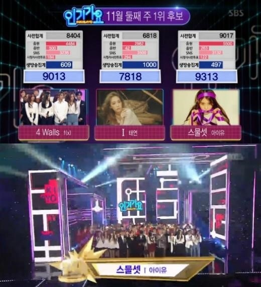 IU、番組出演なしで「人気歌謡」1位を獲得!