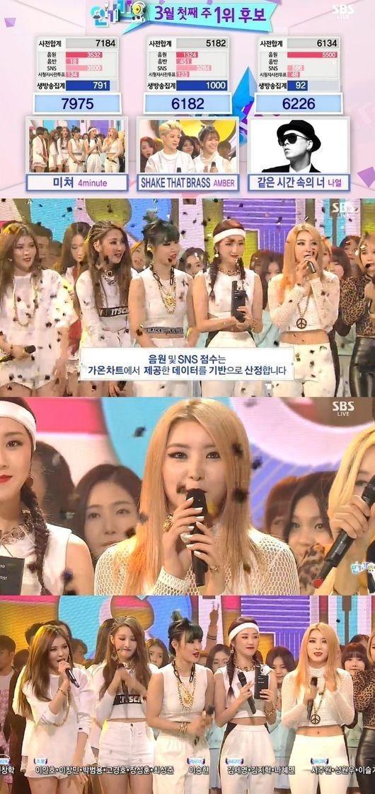 "4Minute「人気歌謡」で再び1位に!7つ目のトロフィーを獲得""三一節を忘れない"""