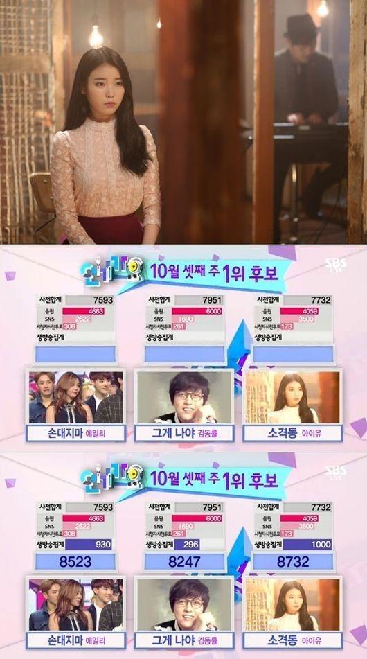 IU、番組出演なしにもかかわらず「人気歌謡」で1位獲得!