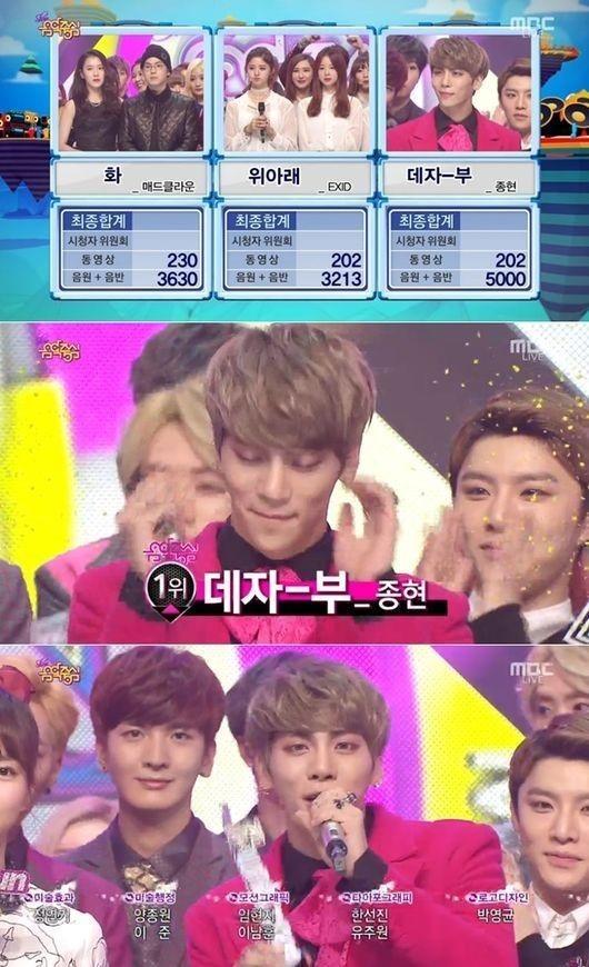 SHINee ジョンヒョン、EXID&Mad Clownをおさえ「音楽中心」で1位獲得!