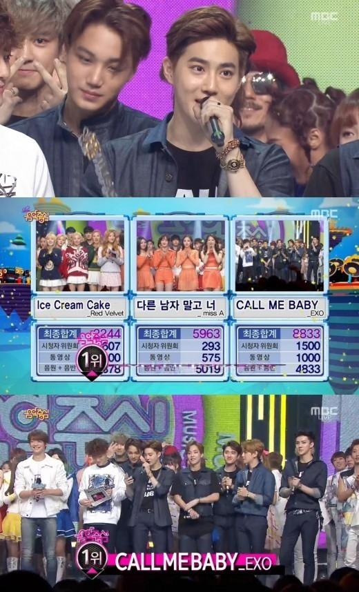 EXO「音楽中心」でも1位に…早くも5つのトロフィーを獲得
